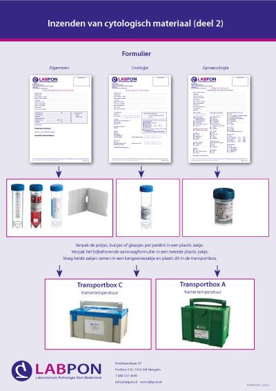 Poster inzendinstructie cytologie deel 2